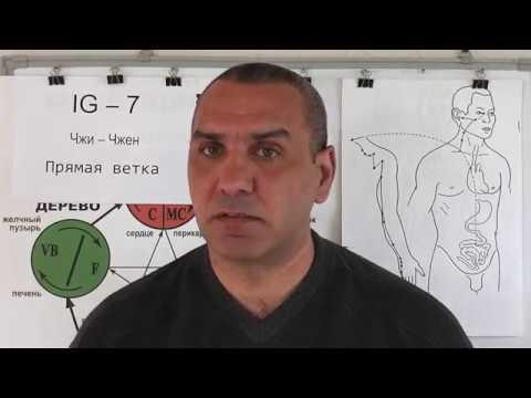 Протрузия шейного отдела позвоночника лечение в тюмени