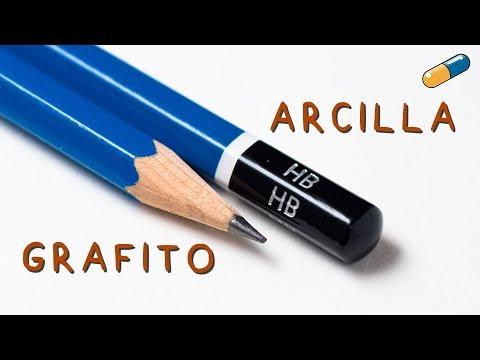 Mina de Lápiz. Grafito y Arcilla