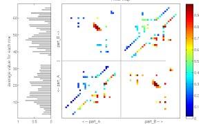 09 3 matlab contour plots varieties - Самые лучшие видео