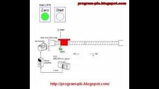 PLC Programming : Servo Motor