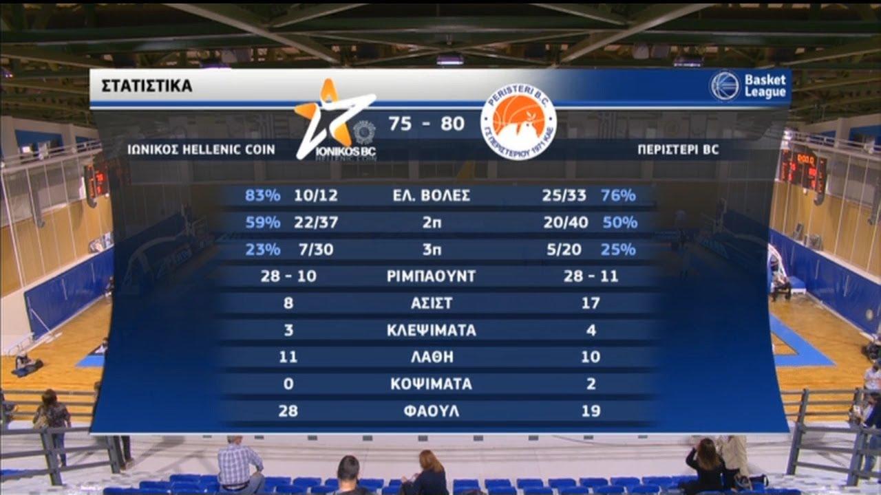 Basket League | Ιωνικός Νικαίας – Περιστέρι 75-80 | HIGHLIGHTS | 31/10/2020 | ΕΡΤ