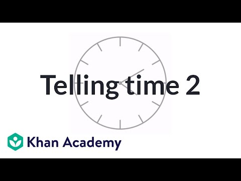 Telling time (unlabeled clock) (video) | Khan Academy