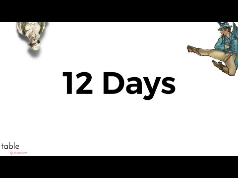Table by Teresa reviews 12 Days