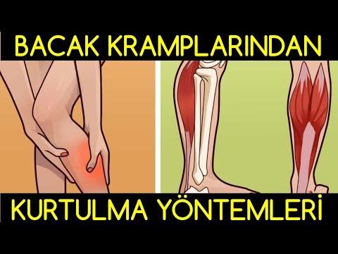 Bacak Kramplarından Kurtulma Yöntemleri