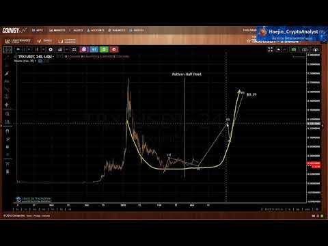 TRON (TRX): Why Analyze TRX/USD and NOT TRX/BTC?