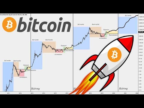 Заработку на криптовалютах