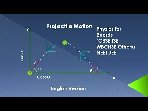 Physics|Projectile Motion1|Height,Range,Time of Flight,Trajectory|CBSE ISE IB WBCHSE Boards|NEET JEE