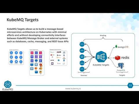CNCF On-Demand Webinar:How to enable powerful connectivity between Edge sources & Kubernetes backend