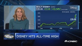 Disney just hit an all-time high off its new streaming service offering
