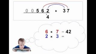 Trachtenberg Speed Math - Direct Multiplication - 2 Digit Multipliers