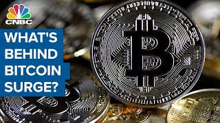 Bitcoin Share Market News