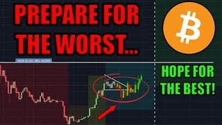 Prepare For The Worst [Crash To $7000] Hope For The Best [Bitcoin End Of Year Pump]