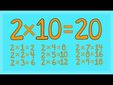 2 Times Table Song - Fun for Students -from \