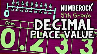 Decimal Place Value Song | Tenths and Hundredths | 5th Grade