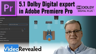 5.1 Dolby Digital export options in Adobe Premiere Pro