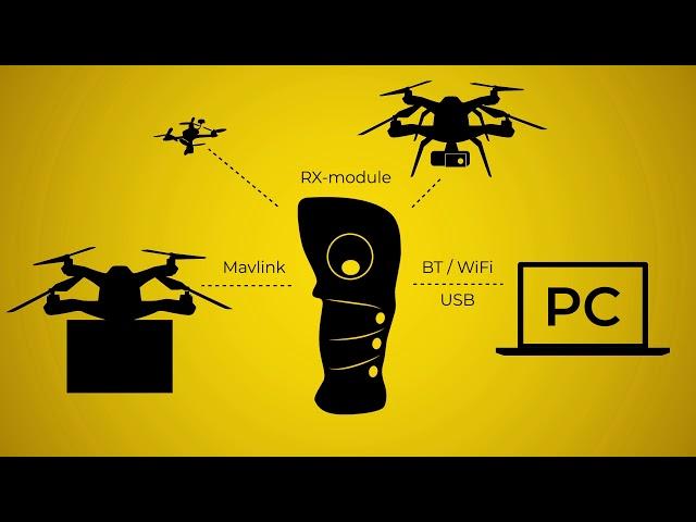 Необычный контроллер Knukles-5 позволит управлять дронами одной рукой
