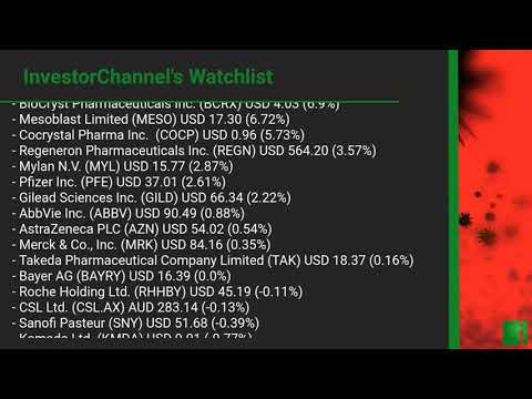 InvestorChannel's Covid-19 Watchlist Update for Monday, September 14, 2020, 16:30 EST