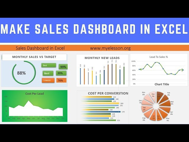 Make Sales Dashboard In Excel MyElessonorg - Sales dashboard excel