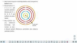 Eğitim Vadisi 11.Sınıf Kimya 1.Föy Atomun Kuantum Modeli (Atom Modelleri) Konu Anlatım Videoları