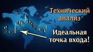 ???? Как найти идеальную точку входа на рынке Форекс? - Технический анализ - TVproFX