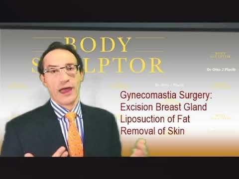 Gynecomastia-Swelling