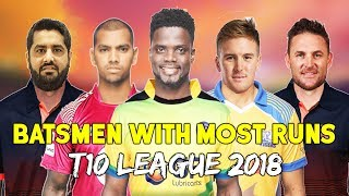Top 10 Batsmen with most Runs in T10 Cricket League 2018 - Group Matches