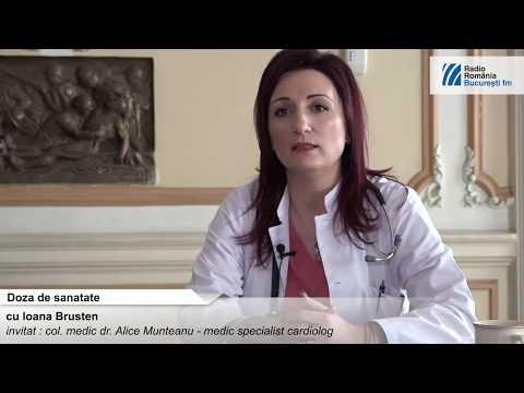 Medicamente pentru angină pectorală, hipertensiune