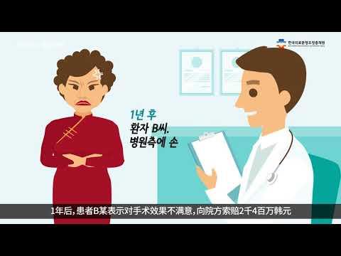 의료사고 예방교육 동영상(외국인환자, 중문자막)