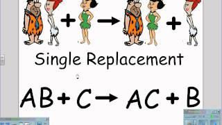 Classifying Chemical Reactions Flintstones.wmv