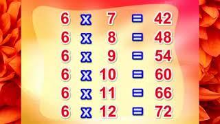 ท่องสูตรคูณ แม่สองถึงแม่สิบสอง 2-12