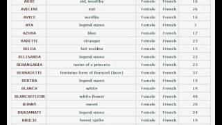 French Baby Girl Names Meanings And Numerology 01