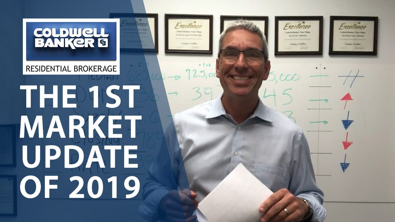 How Has Our North San Diego County Market Changed In 1 Year?