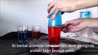 Sıcak ve Soğuk Su Karışımı Deneyi