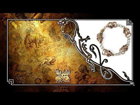Система домов в астрологии