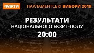 Результаты выборов в Верховную Раду 2019 - Национальный экзит-пол