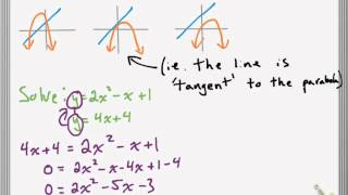 Solving Linear-Quadratic Systems