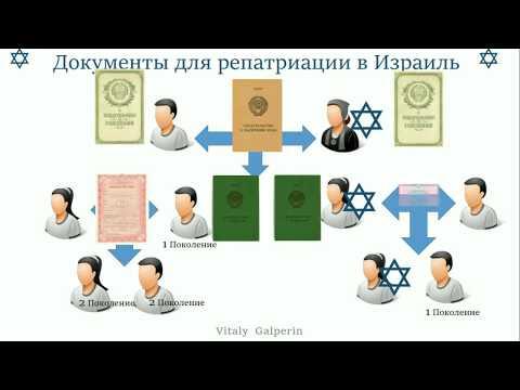Какие документы на репатриацию в Израиль хочет увидеть консул