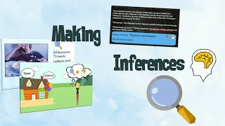 Inferring | Reading Strategies | EasyTeaching
