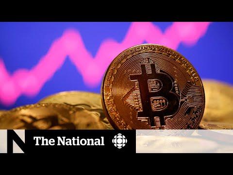 Bitcoin ig trading
