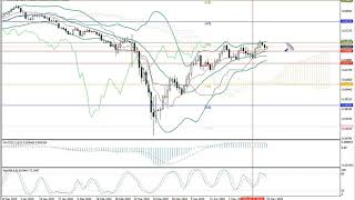 Weekly Forex forecast 25-29.05.20: EUR/USD, GBP/USD, USD/JPY, AUD/USD, Gold