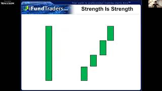 How to Trade Key Retracements