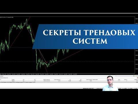 Курс доллар к рубл на форекс