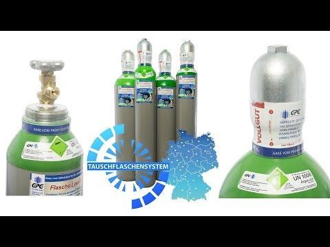 Argonflasche 10 Liter/ 20 Liter, Argon 4.6 , zum WIG schweißen, Eigentumsflasche, GEFÜLLT