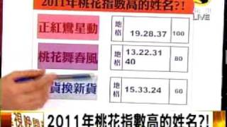 吳美玲姓名學分析-2011桃花指數高的姓名筆畫