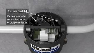 Inline 400 Booster Pump