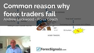 Common reason why forex traders fail