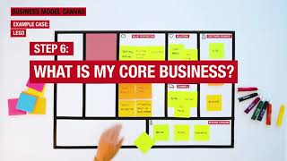 Design and innovation tool: the Business Model Canvas, how does it work? (e.g. LEGO)
