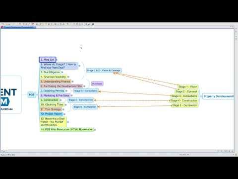 Property Development Process Part 1 of 4 - YouTube