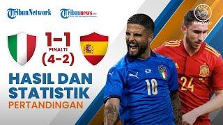 Highlight & Hasil Euro 2020 Italia 5-3 Spanyol, Morata Gagal Pinalti, Tim Matador Dikalahkan Azzuri