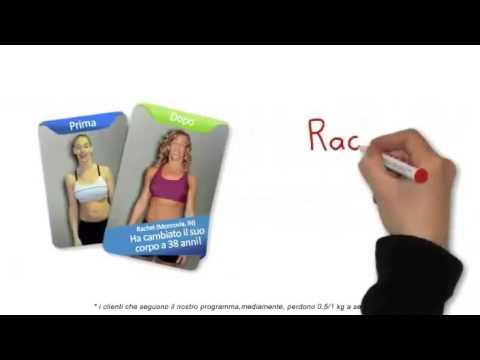 Cacao e perdita di peso